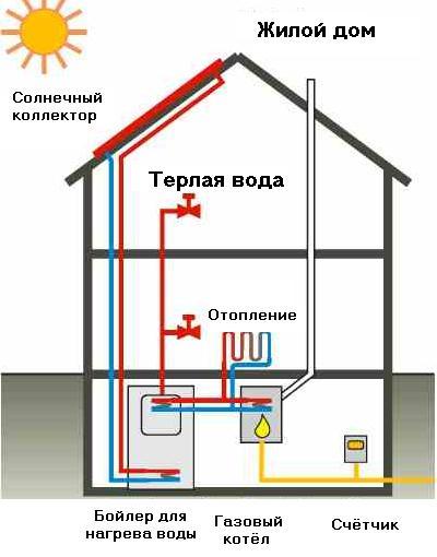Однако, если у вас двухэтажный дом тепло от камина будет уходить наверх, оставляя.